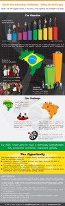 Brazil-the-education-challenge-filling-the-skills-gap_emailer_Ver4